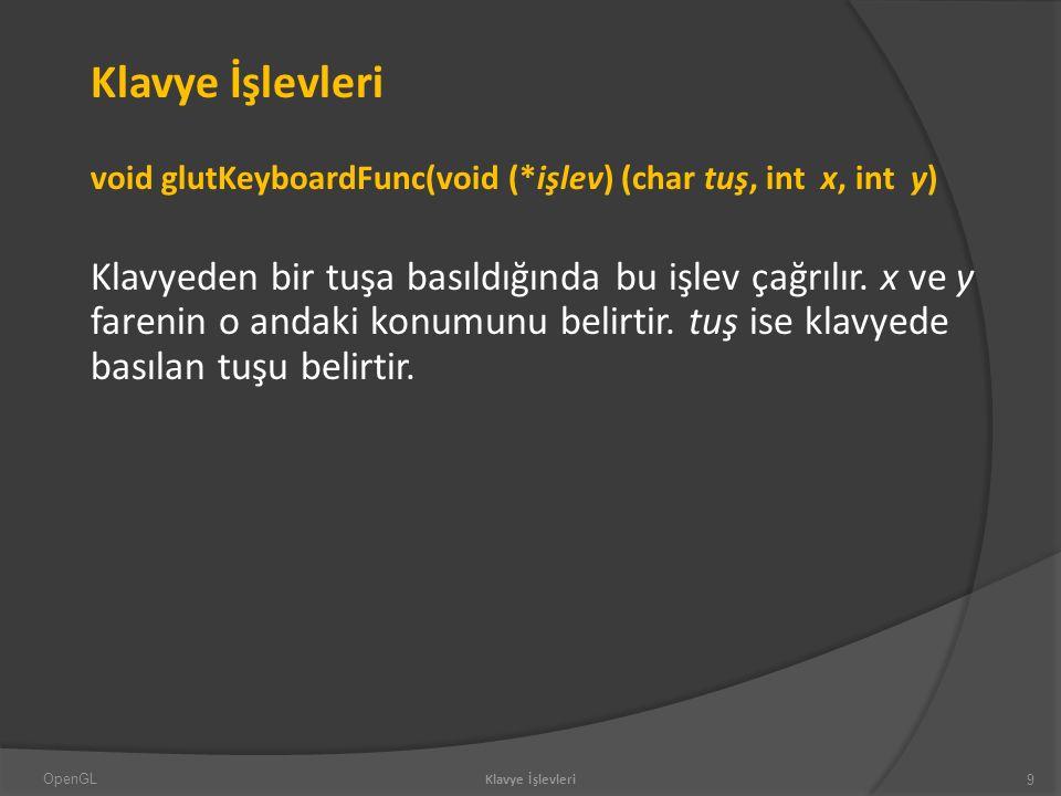 Klavye İşlevleri void glutKeyboardFunc(void (*işlev) (char tuş, int x, int y) Klavyeden bir tuşa basıldığında bu işlev çağrılır.