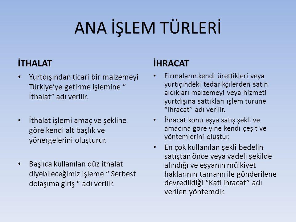 """ANA İŞLEM TÜRLERİ İTHALAT Yurtdışından ticari bir malzemeyi Türkiye'ye getirme işlemine """" İthalat"""" adı verilir. İthalat işlemi amaç ve şekline göre ke"""