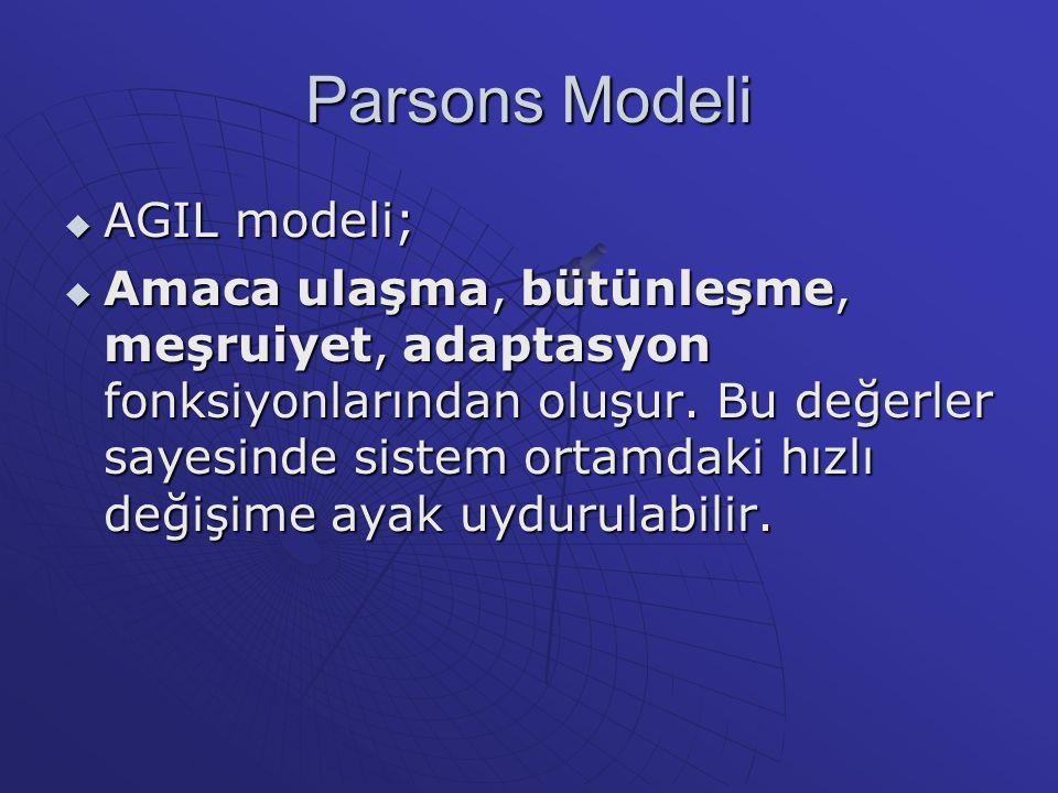 Parsons Modeli  AGIL modeli;  Amaca ulaşma, bütünleşme, meşruiyet, adaptasyon fonksiyonlarından oluşur. Bu değerler sayesinde sistem ortamdaki hızlı