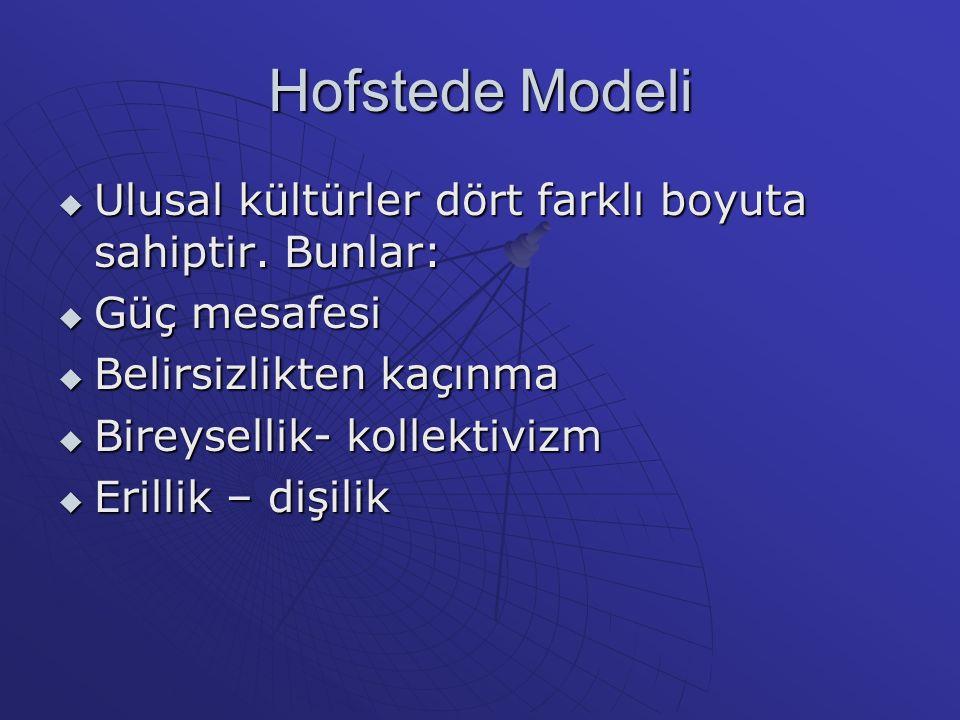 Hofstede Modeli  Ulusal kültürler dört farklı boyuta sahiptir. Bunlar:  Güç mesafesi  Belirsizlikten kaçınma  Bireysellik- kollektivizm  Erillik