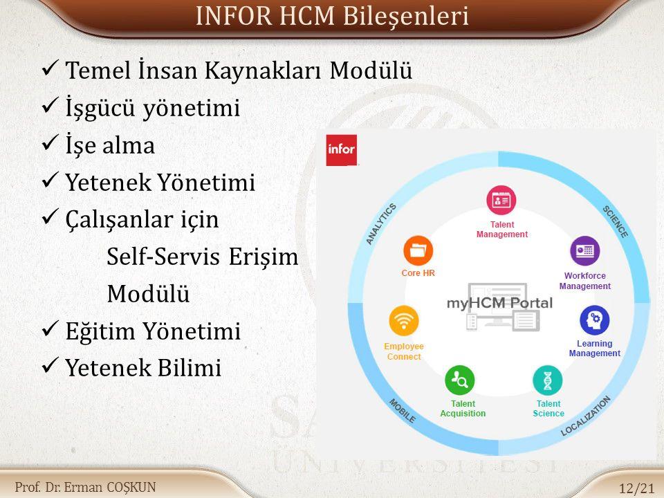 Prof. Dr. Erman COŞKUN INFOR HCM Bileşenleri Temel İnsan Kaynakları Modülü İşgücü yönetimi İşe alma Yetenek Yönetimi Çalışanlar için Self-Servis Erişi