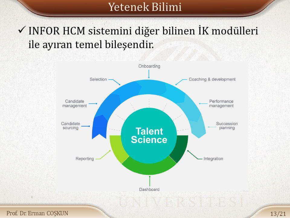Prof. Dr. Erman COŞKUN Yetenek Bilimi INFOR HCM sistemini diğer bilinen İK modülleri ile ayıran temel bileşendir. 13/21