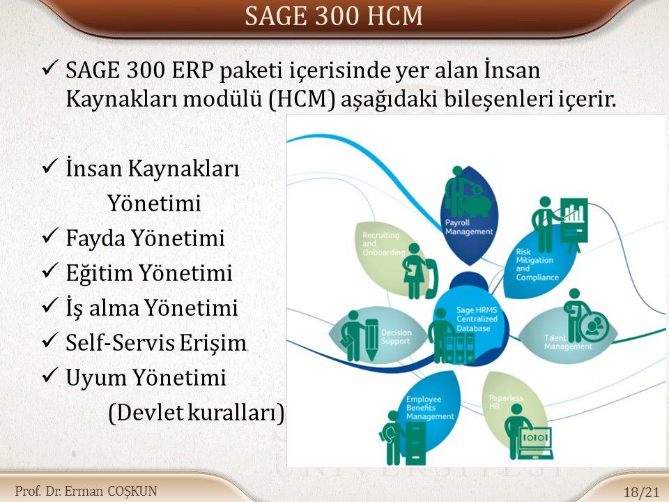 Prof. Dr. Erman COŞKUN SAGE 300 HCM SAGE 300 ERP paketi içerisinde yer alan İnsan Kaynakları modülü (HCM) aşağıdaki bileşenleri içerir. İnsan Kaynakla