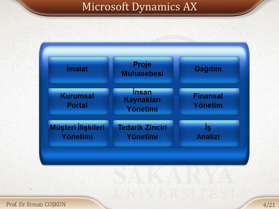 Prof. Dr. Erman COŞKUN Microsoft Dynamics AX 4/21
