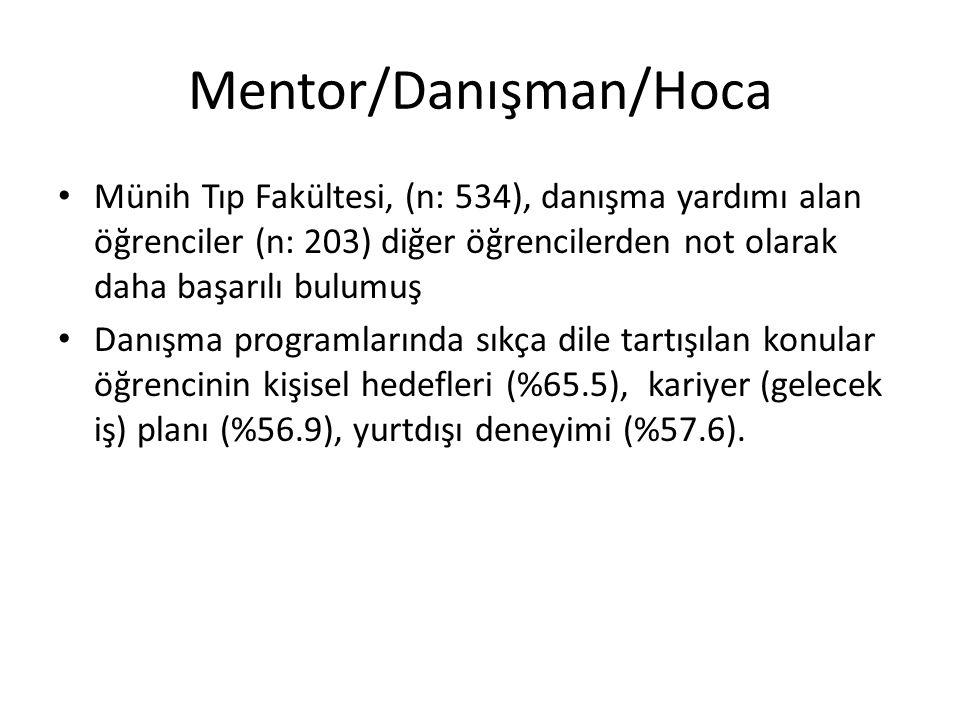 Mentor/Danışman/Hoca Münih Tıp Fakültesi, (n: 534), danışma yardımı alan öğrenciler (n: 203) diğer öğrencilerden not olarak daha başarılı bulumuş Danı