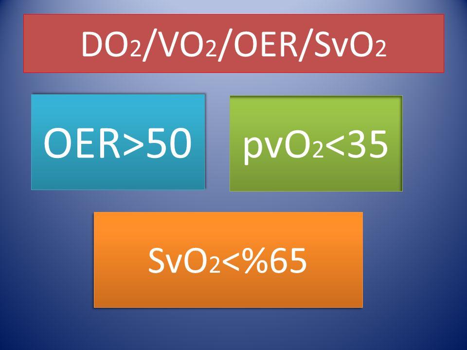 DO 2 /VO 2 /OER/SvO 2 OER>50 pvO 2 <35 SvO 2 <%65