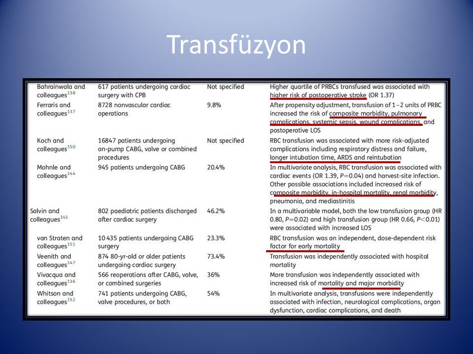Transfüzyon