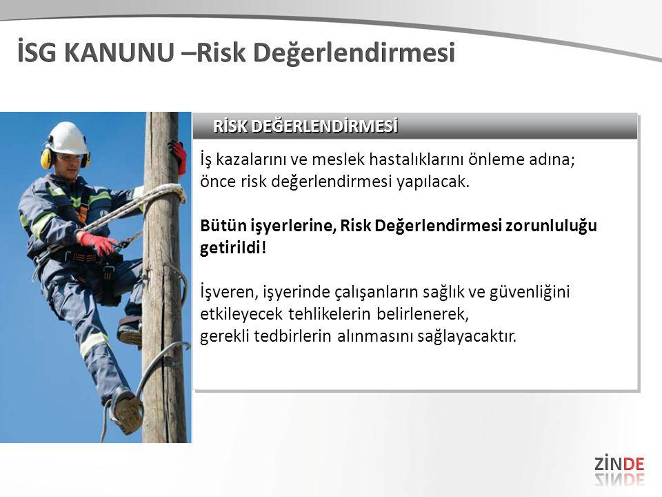 RİSK DEĞERLENDİRMESİ İş kazalarını ve meslek hastalıklarını önleme adına; önce risk değerlendirmesi yapılacak.