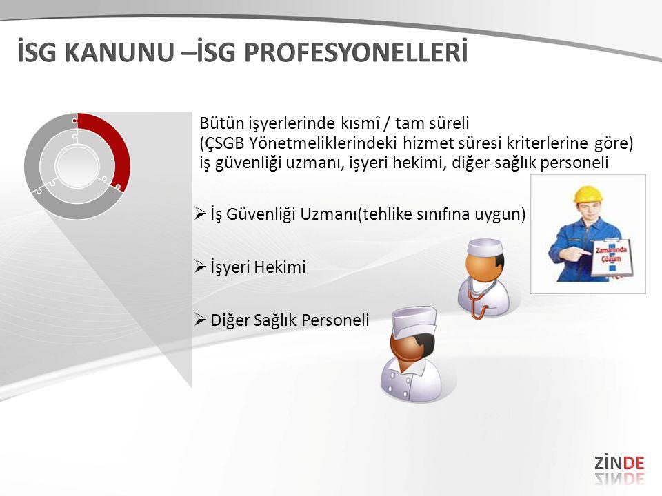 Bütün işyerlerinde kısmî / tam süreli (ÇSGB Yönetmeliklerindeki hizmet süresi kriterlerine göre) iş güvenliği uzmanı, işyeri hekimi, diğer sağlık personeli  İş Güvenliği Uzmanı(tehlike sınıfına uygun)  İşyeri Hekimi  Diğer Sağlık Personeli