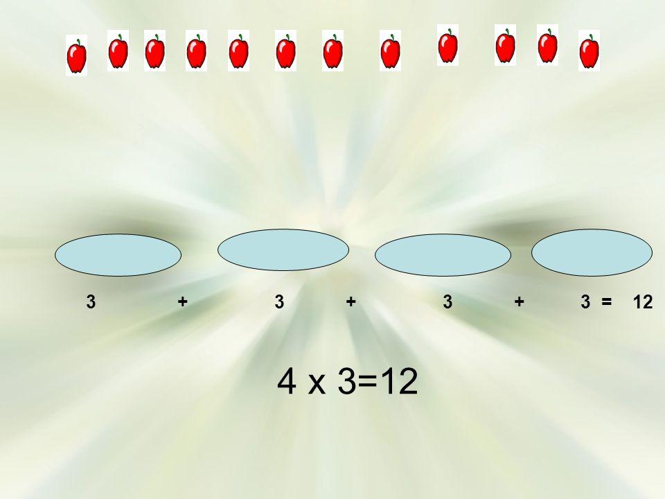 4 x 3=12 3 + 3 + 3 + 3 = 12