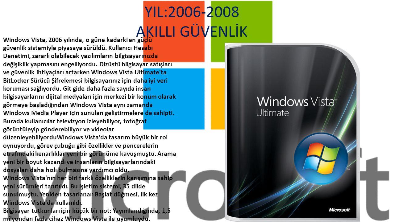 25 Ekim 2001 de, kullanışlılığı ve Yardım ve Destek hizmetlerini temel alan yeniden tasarlanmış bir görünümle Windows XP piyasaya sürüldü.