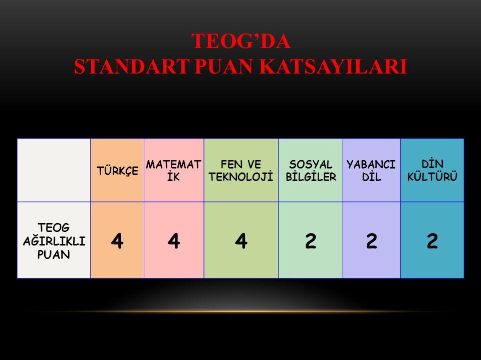 TEOG'DA STANDART PUAN KATSAYILARI TÜRKÇE MATEMAT İK FEN VE TEKNOLOJİ SOSYAL BİLGİLER YABANCI DİL DİN KÜLTÜRÜ TEOG AĞIRLIKLI PUAN 444222