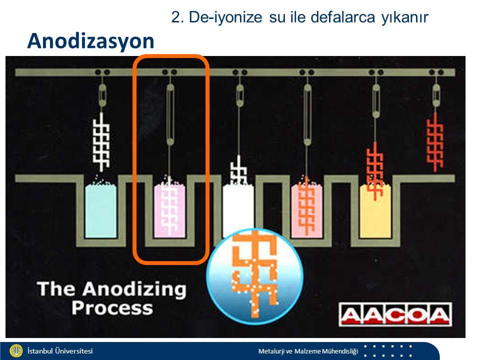 Materials and Chemistry İstanbul Üniversitesi Metalurji ve Malzeme Mühendisliği İstanbul Üniversitesi Metalurji ve Malzeme Mühendisliği Anodizasyon 2.