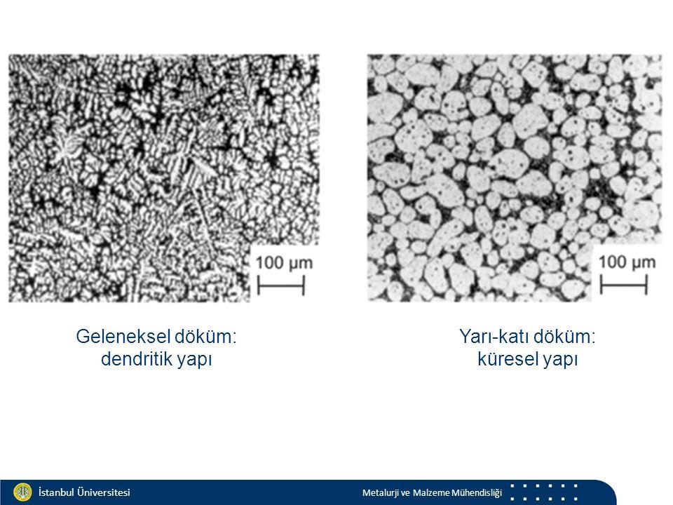 Materials and Chemistry İstanbul Üniversitesi Metalurji ve Malzeme Mühendisliği İstanbul Üniversitesi Metalurji ve Malzeme Mühendisliği Geleneksel döküm: dendritik yapı Yarı-katı döküm: küresel yapı