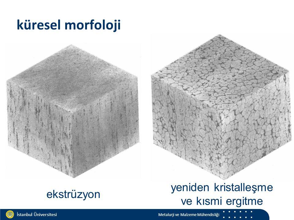 Materials and Chemistry İstanbul Üniversitesi Metalurji ve Malzeme Mühendisliği İstanbul Üniversitesi Metalurji ve Malzeme Mühendisliği küresel morfoloji ekstrüzyon yeniden kristalleşme ve kısmi ergitme