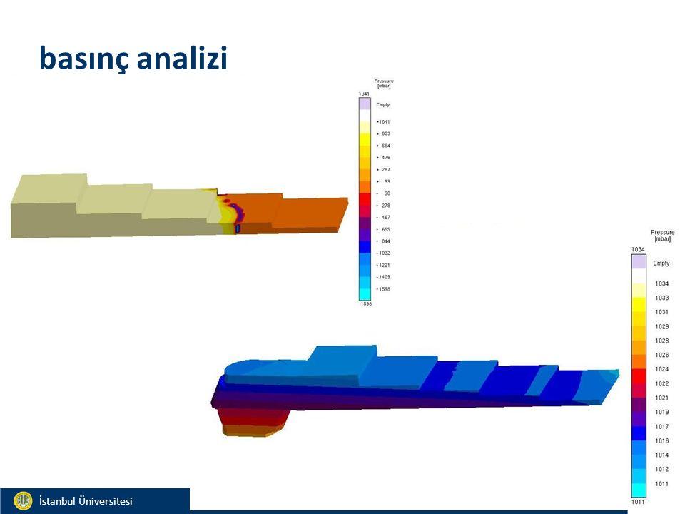 Materials and Chemistry İstanbul Üniversitesi Metalurji ve Malzeme Mühendisliği İstanbul Üniversitesi Metalurji ve Malzeme Mühendisliği Ekstrüzyon