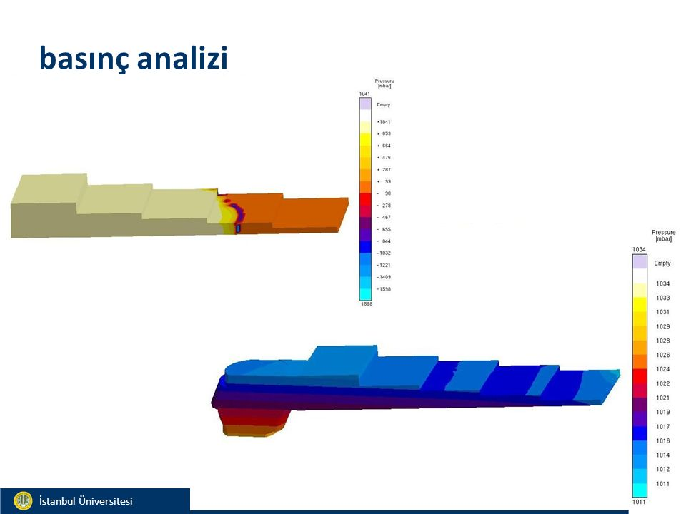 Materials and Chemistry İstanbul Üniversitesi Metalurji ve Malzeme Mühendisliği İstanbul Üniversitesi Metalurji ve Malzeme Mühendisliği basınç analizi