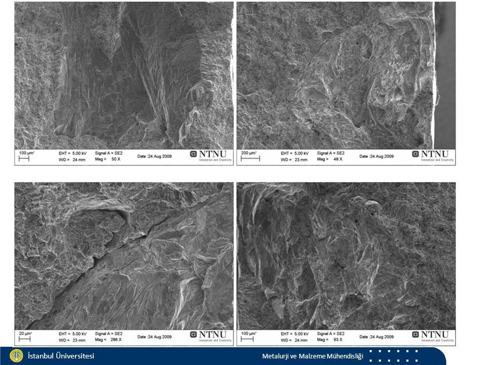 Materials and Chemistry İstanbul Üniversitesi Metalurji ve Malzeme Mühendisliği İstanbul Üniversitesi Metalurji ve Malzeme Mühendisliği çözeltiye alma: 7075 465 o C: 5 dak 465 o C: 12 saat 465 o C: 3 saat