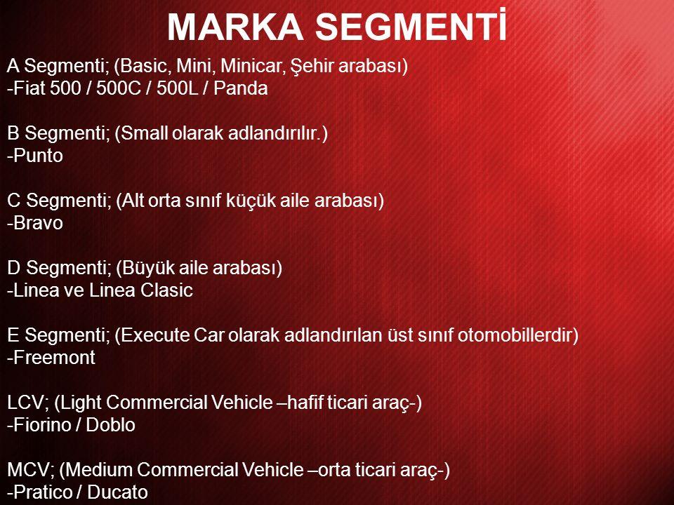 MARKA SEGMENTİ A Segmenti; (Basic, Mini, Minicar, Şehir arabası) -Fiat 500 / 500C / 500L / Panda B Segmenti; (Small olarak adlandırılır.) -Punto C Seg