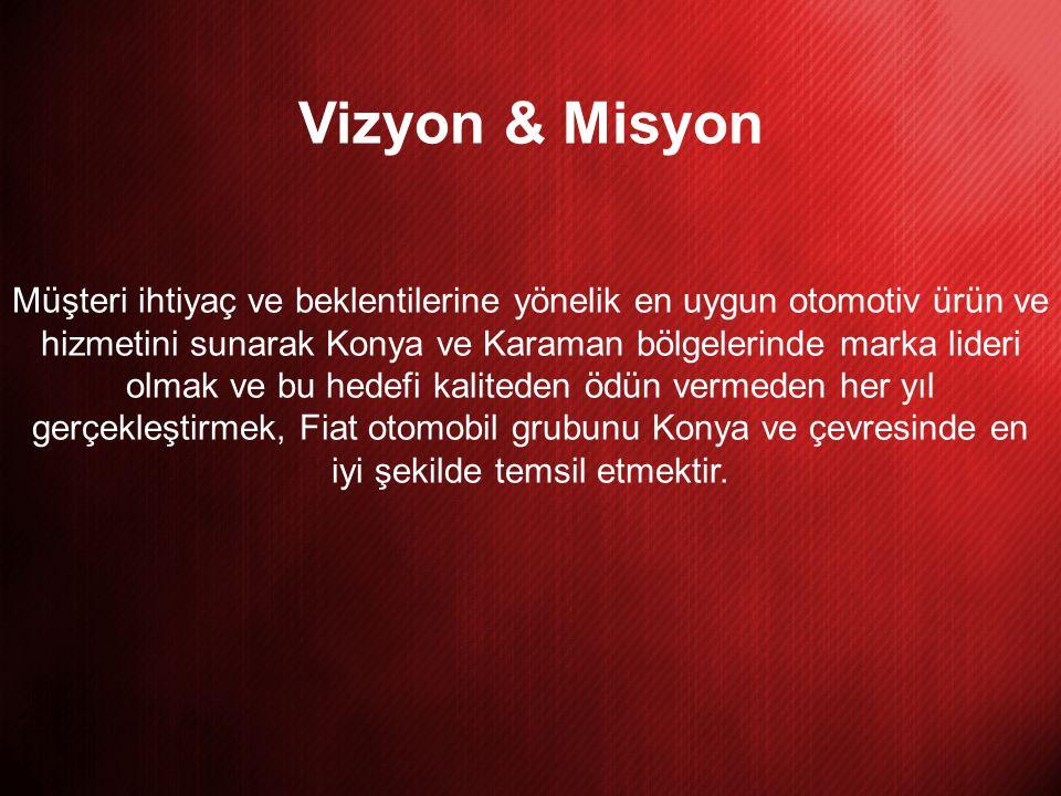 Vizyon & Misyon Müşteri ihtiyaç ve beklentilerine yönelik en uygun otomotiv ürün ve hizmetini sunarak Konya ve Karaman bölgelerinde marka lideri olmak