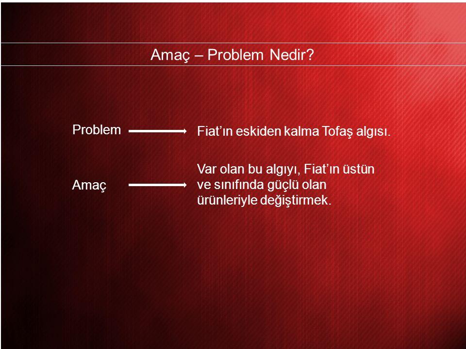 Amaç – Problem Nedir? Problem Fiat'ın eskiden kalma Tofaş algısı. Amaç Var olan bu algıyı, Fiat'ın üstün ve sınıfında güçlü olan ürünleriyle değiştirm
