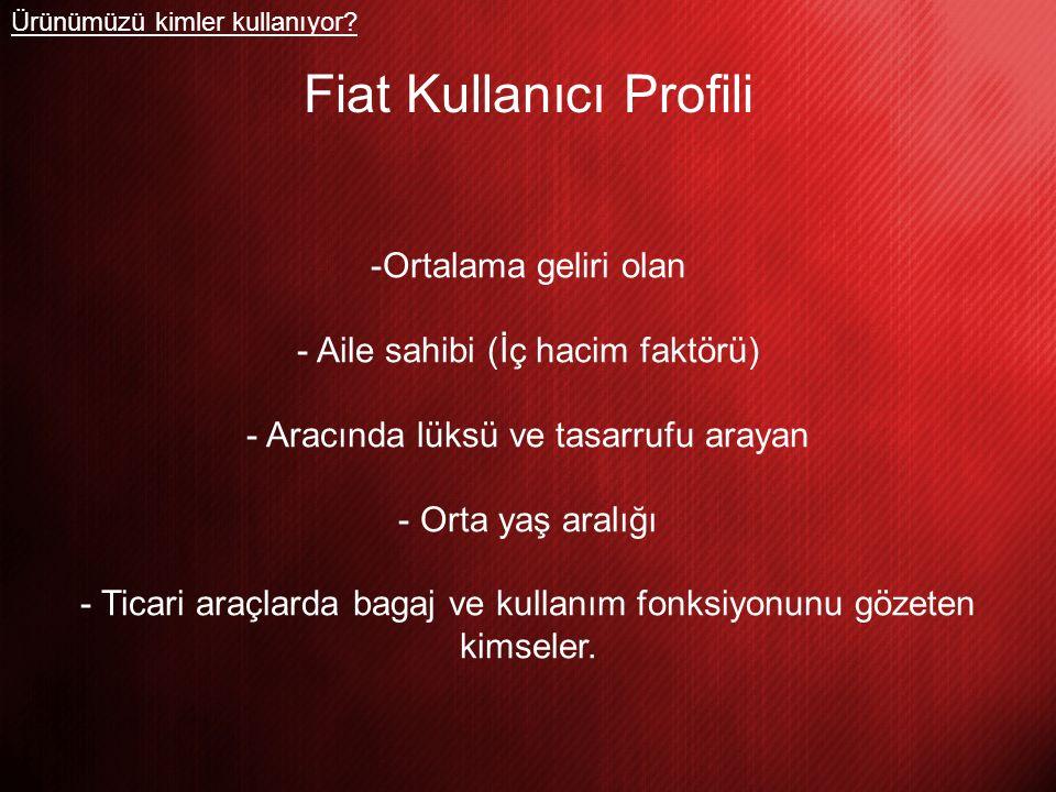 Fiat Kullanıcı Profili -Ortalama geliri olan - Aile sahibi (İç hacim faktörü) - Aracında lüksü ve tasarrufu arayan - Orta yaş aralığı - Ticari araçlar