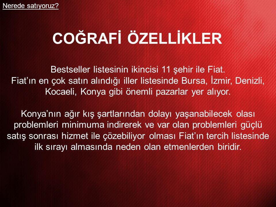 COĞRAFİ ÖZELLİKLER Bestseller listesinin ikincisi 11 şehir ile Fiat. Fiat'ın en çok satın alındığı iller listesinde Bursa, İzmir, Denizli, Kocaeli, Ko