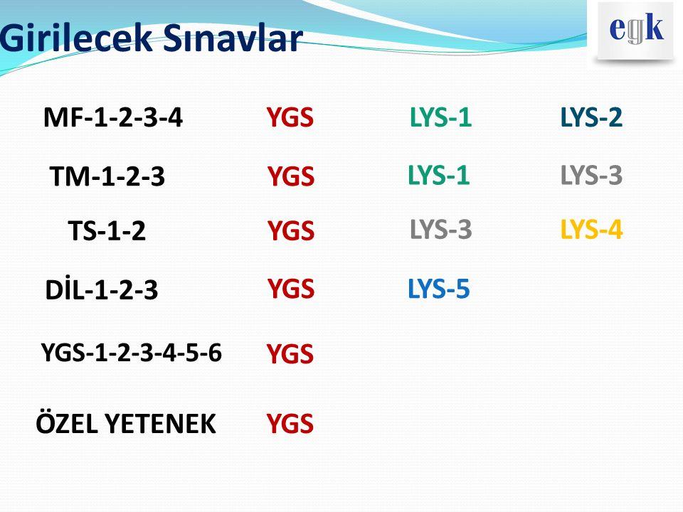 MF-1-2-3-4YGSLYS-1LYS-2 TM-1-2-3YGS LYS-1LYS-3 TS-1-2YGS LYS-3 DİL-1-2-3 YGSLYS-5 LYS-4 YGS-1-2-3-4-5-6 YGS ÖZEL YETENEKYGS Girilecek Sınavlar