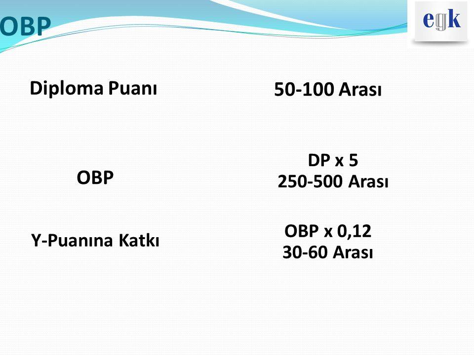 Diploma Puanı OBP 50-100 Arası OBP DP x 5 250-500 Arası Y-Puanına Katkı OBP x 0,12 30-60 Arası