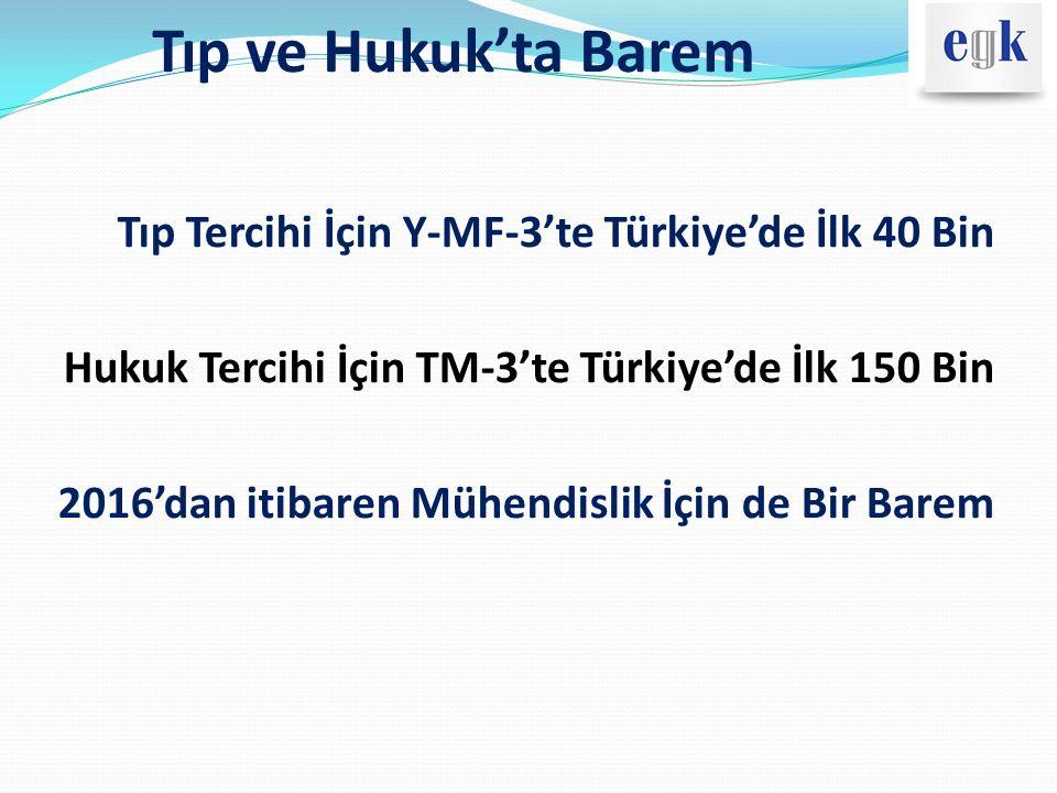 Tıp ve Hukuk'ta Barem Tıp Tercihi İçin Y-MF-3'te Türkiye'de İlk 40 Bin Hukuk Tercihi İçin TM-3'te Türkiye'de İlk 150 Bin 2016'dan itibaren Mühendislik