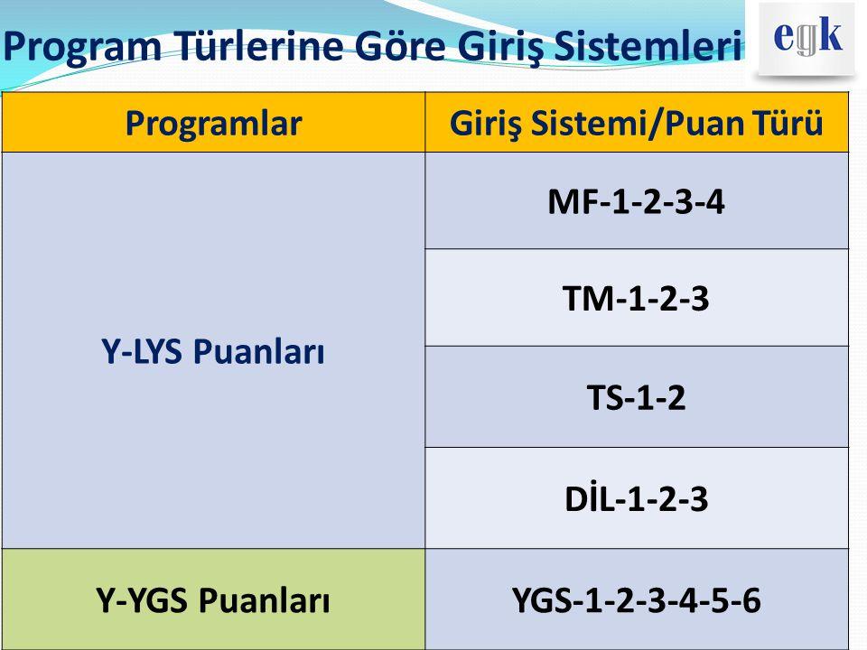 Program Türlerine Göre Giriş Sistemleri ProgramlarGiriş Sistemi/Puan Türü Y-LYS Puanları MF-1-2-3-4 TM-1-2-3 TS-1-2 DİL-1-2-3 Y-YGS PuanlarıYGS-1-2-3-