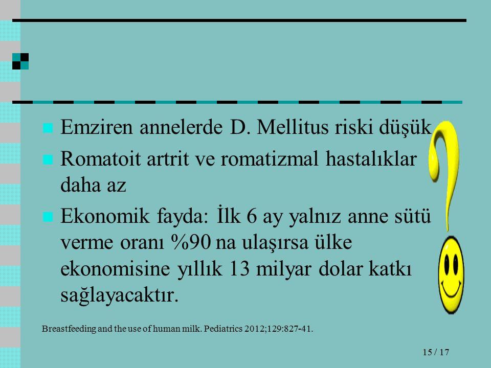 Emziren annelerde D. Mellitus riski düşük Romatoit artrit ve romatizmal hastalıklar daha az Ekonomik fayda: İlk 6 ay yalnız anne sütü verme oranı %90