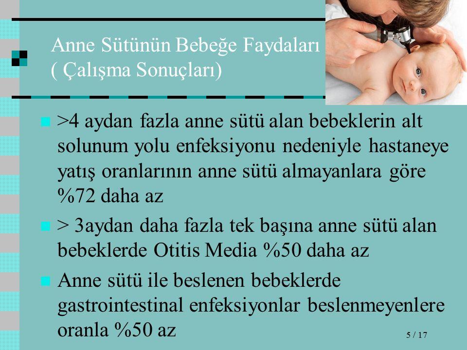 Anne Sütünün Bebeğe Faydaları ( Çalışma Sonuçları) >4 aydan fazla anne sütü alan bebeklerin alt solunum yolu enfeksiyonu nedeniyle hastaneye yatış ora