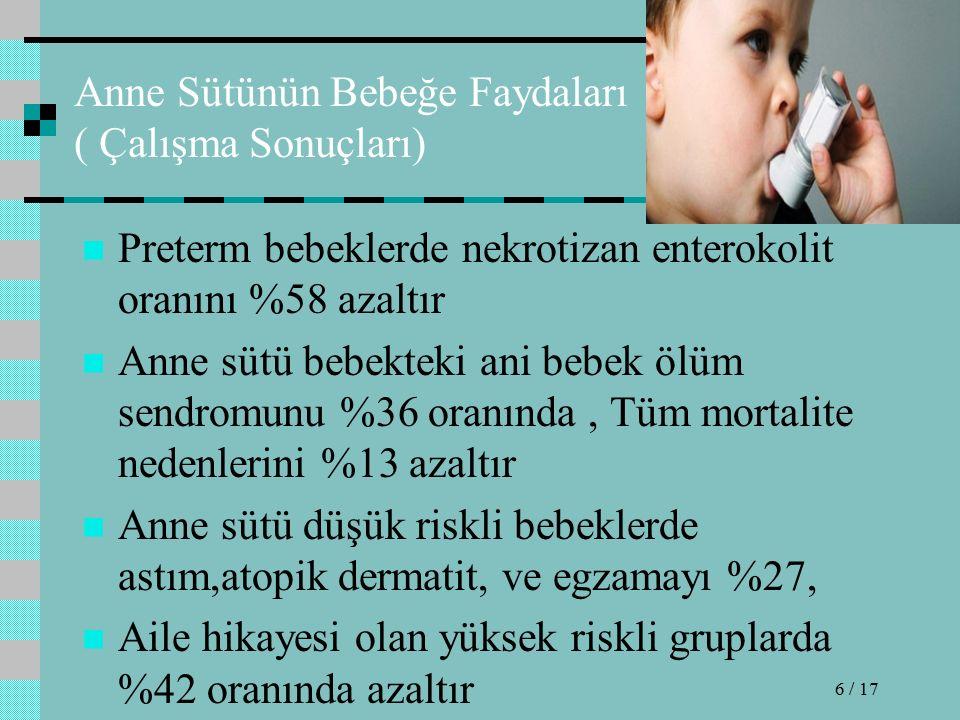 Anne Sütünün Bebeğe Faydaları ( Çalışma Sonuçları) Preterm bebeklerde nekrotizan enterokolit oranını %58 azaltır Anne sütü bebekteki ani bebek ölüm se