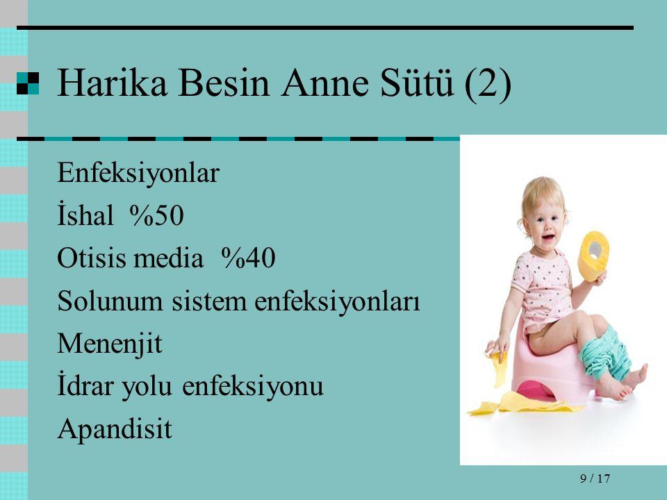 Harika Besin Anne Sütü (2) Enfeksiyonlar İshal %50 Otisis media %40 Solunum sistem enfeksiyonları Menenjit İdrar yolu enfeksiyonu Apandisit 9 / 17