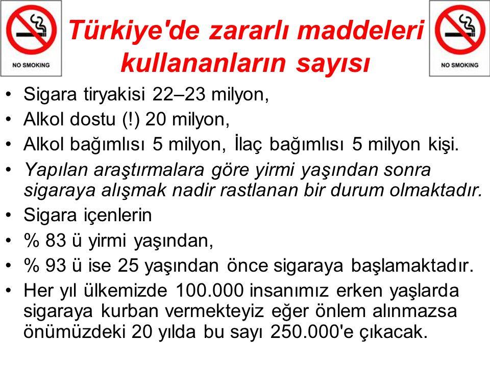 Türkiye de zararlı maddeleri kullananların sayısı Sigara tiryakisi 22–23 milyon, Alkol dostu (!) 20 milyon, Alkol bağımlısı 5 milyon, İlaç bağımlısı 5 milyon kişi.