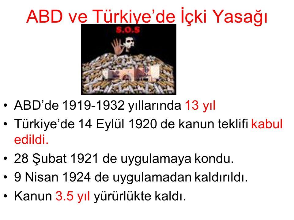 ABD ve Türkiye'de İçki Yasağı ABD'de 1919-1932 yıllarında 13 yıl Türkiye'de 14 Eylül 1920 de kanun teklifi kabul edildi.