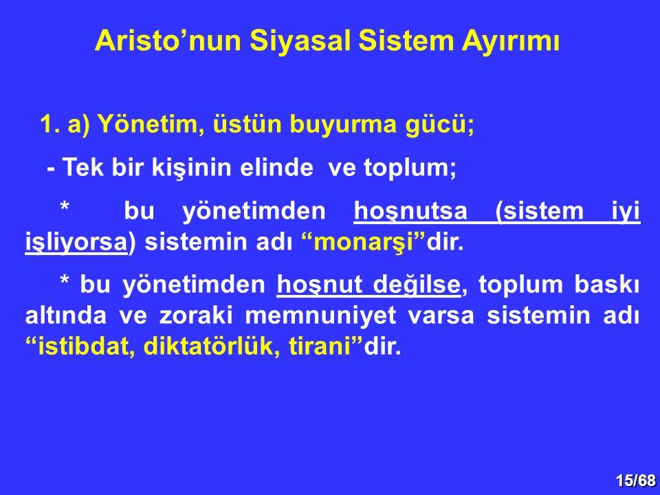 """15/68 1. a) Yönetim, üstün buyurma gücü; - Tek bir kişinin elinde ve toplum; * bu yönetimden hoşnutsa (sistem iyi işliyorsa) sistemin adı """"monarşi""""dir"""