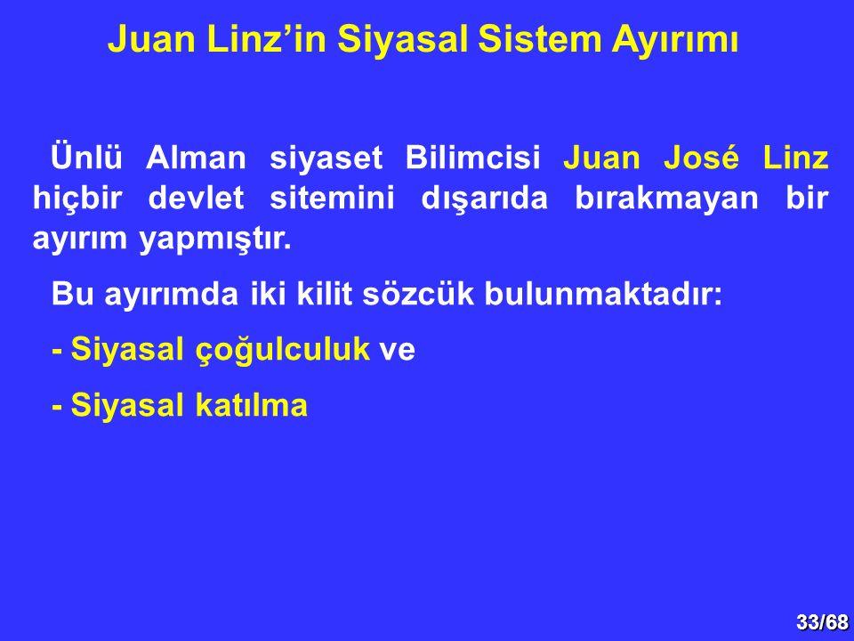 33/68 Ünlü Alman siyaset Bilimcisi Juan José Linz hiçbir devlet sitemini dışarıda bırakmayan bir ayırım yapmıştır. Bu ayırımda iki kilit sözcük bulunm