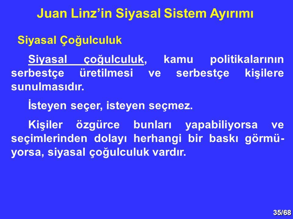 35/68 Siyasal Çoğulculuk Siyasal çoğulculuk, kamu politikalarının serbestçe üretilmesi ve serbestçe kişilere sunulmasıdır. İsteyen seçer, isteyen seçm