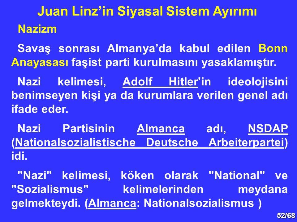52/68 Nazizm Savaş sonrası Almanya'da kabul edilen Bonn Anayasası faşist parti kurulmasını yasaklamıştır. Nazi kelimesi, Adolf Hitler'in ideolojisini