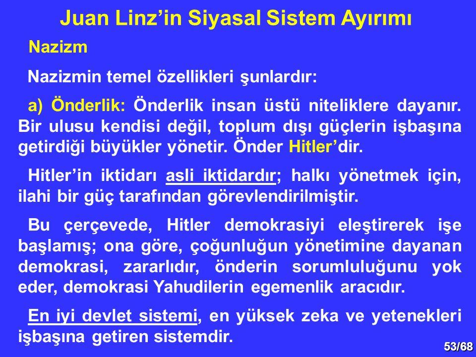 53/68 Nazizm Nazizmin temel özellikleri şunlardır: a) Önderlik: Önderlik insan üstü niteliklere dayanır. Bir ulusu kendisi değil, toplum dışı güçlerin