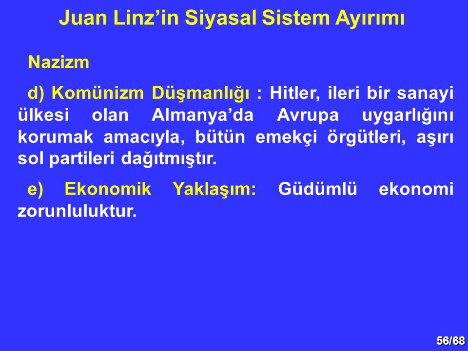 56/68 Nazizm d) Komünizm Düşmanlığı : Hitler, ileri bir sanayi ülkesi olan Almanya'da Avrupa uygarlığını korumak amacıyla, bütün emekçi örgütleri, aşı