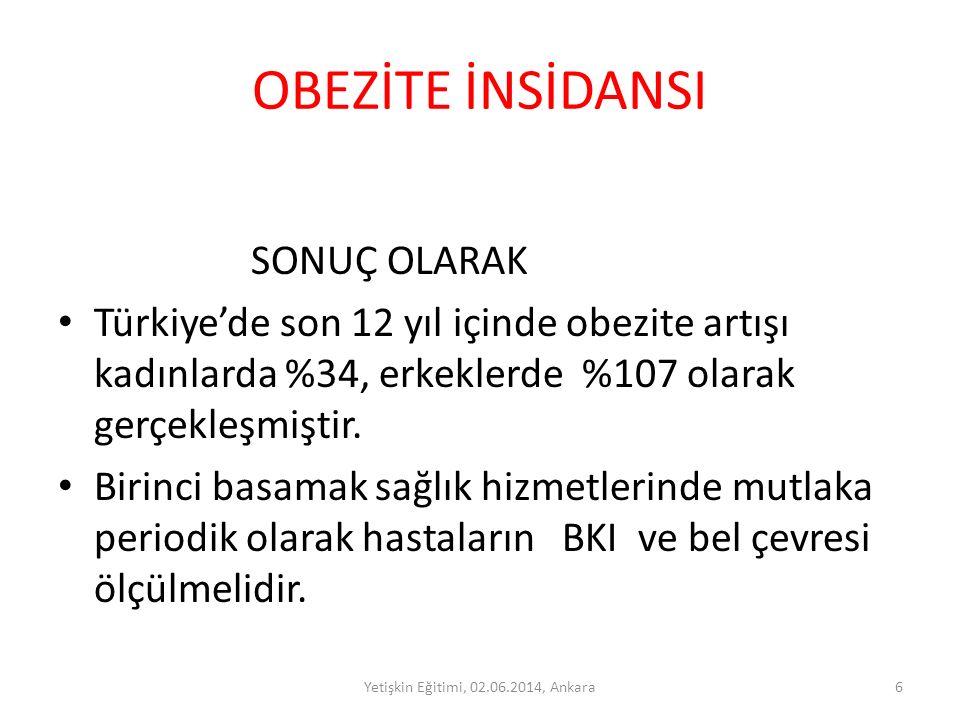 OBEZİTE İNSİDANSI SONUÇ OLARAK Türkiye'de son 12 yıl içinde obezite artışı kadınlarda %34, erkeklerde %107 olarak gerçekleşmiştir. Birinci basamak sağ