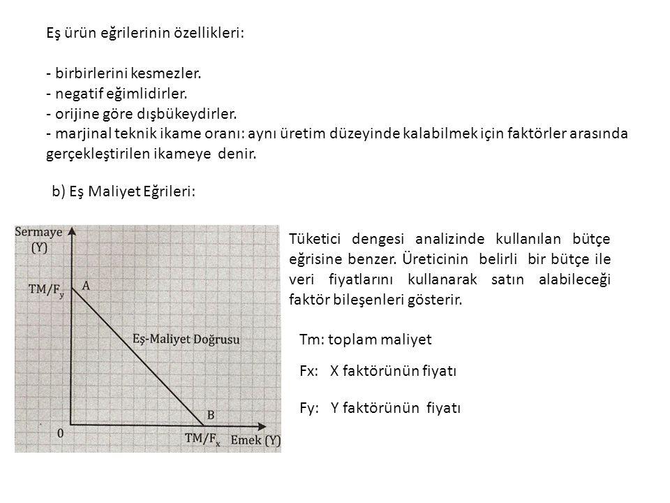 Eş ürün eğrilerinin özellikleri: - birbirlerini kesmezler. - negatif eğimlidirler. - orijine göre dışbükeydirler. - marjinal teknik ikame oranı: aynı