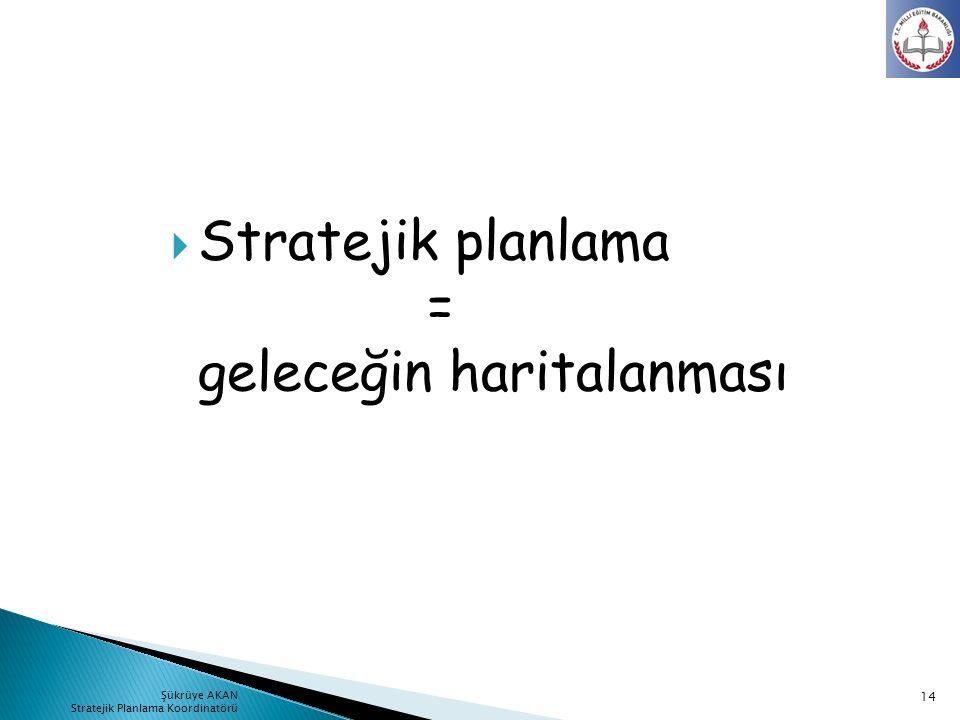  Stratejik planlama = geleceğin haritalanması 14 Şükrüye AKAN Stratejik Planlama Koordinatörü