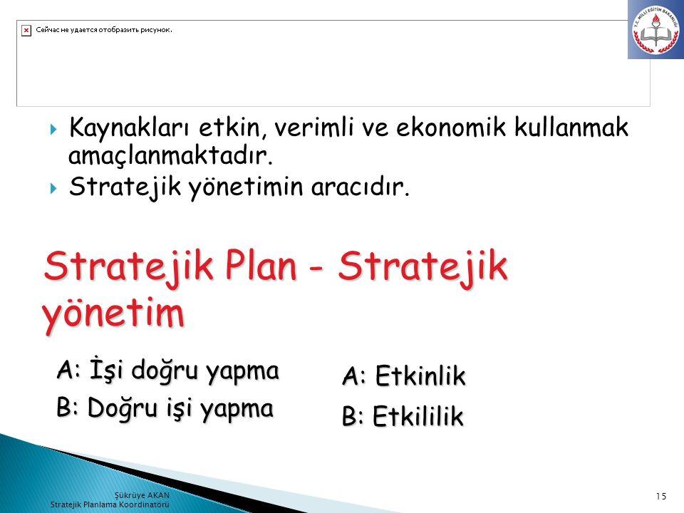 Kaynakları etkin, verimli ve ekonomik kullanmak amaçlanmaktadır.  Stratejik yönetimin aracıdır. Stratejik Plan - Stratejik yönetim A: İşi doğru yap