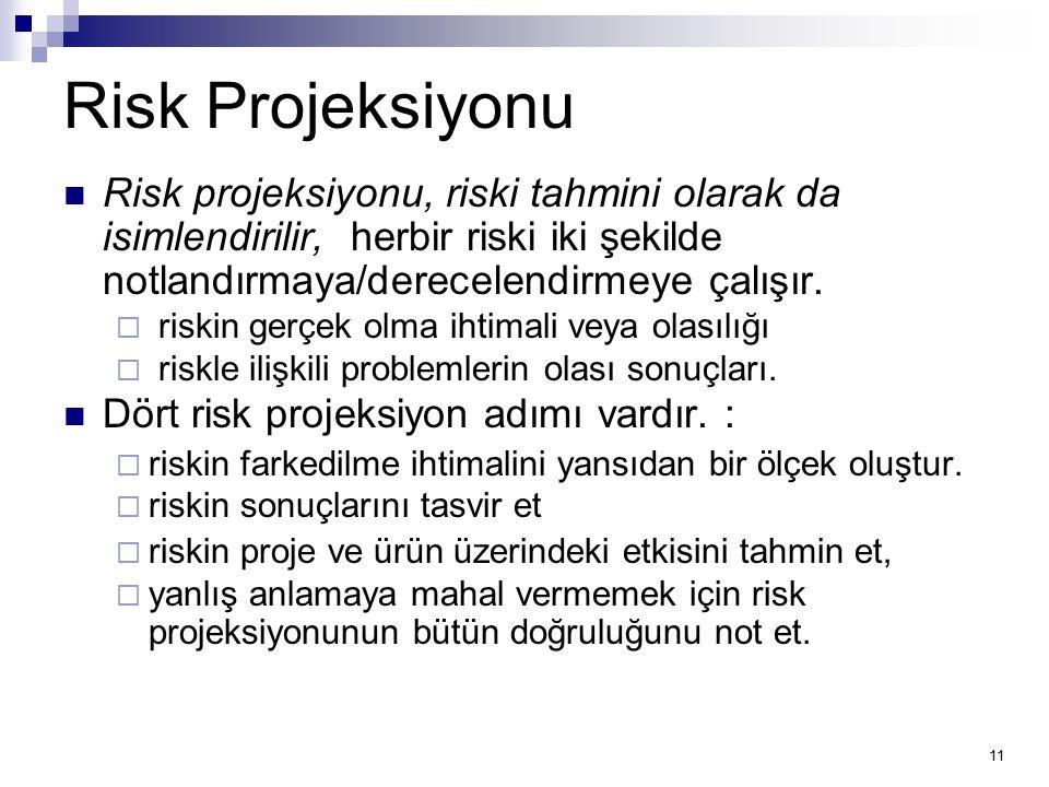 11 Risk Projeksiyonu Risk projeksiyonu, riski tahmini olarak da isimlendirilir, herbir riski iki şekilde notlandırmaya/derecelendirmeye çalışır.  ris