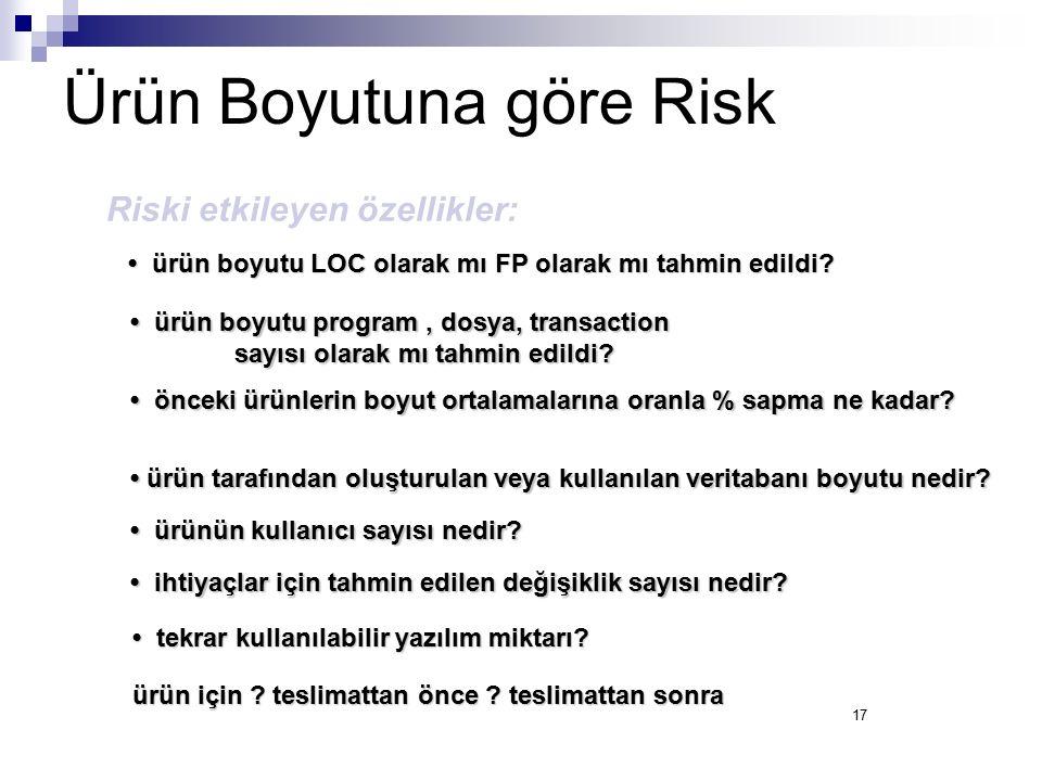 17 Ürün Boyutuna göre Risk ürün boyutu LOC olarak mı FP olarak mı tahmin edildi? ürün boyutu LOC olarak mı FP olarak mı tahmin edildi? ürün boyutu pro