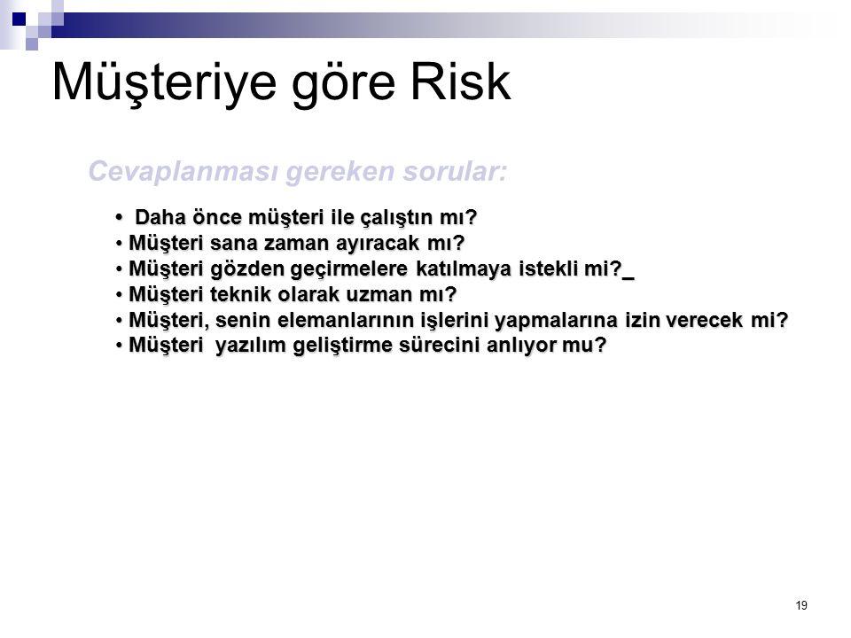 19 Müşteriye göre Risk Daha önce müşteri ile çalıştın mı? Daha önce müşteri ile çalıştın mı? Müşteri sana zaman ayıracak mı? Müşteri sana zaman ayırac